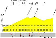 Mausklick öffnet Vollbild (134,227 kb)
