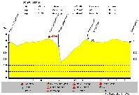 Mausklick öffnet Vollbild (96,791 kb)