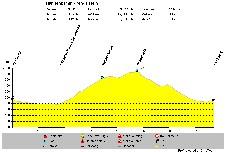 Mausklick öffnet Vollbild (116,406 kb)