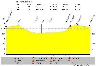 Mausklick öffnet Vollbild (90,140 kb)